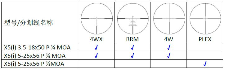 SWAROVSKI施华洛世奇X5i光学步*瞄准镜 8